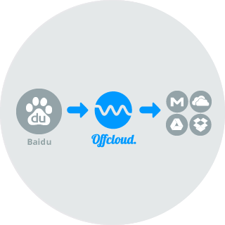Download from Baidu - Offcloud com