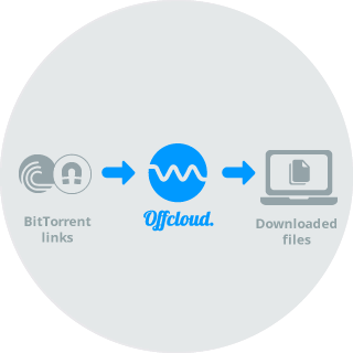 Offcloud acts as a BitTorrent client and downloads on your behalf