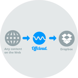 Offcloud features a direct connection to Dropbox