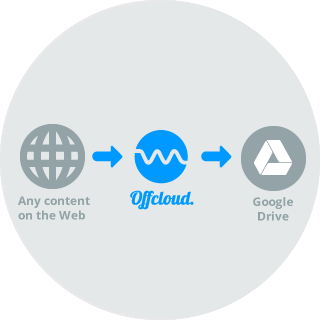 Offcloud sends your downloads directly to Google Drive