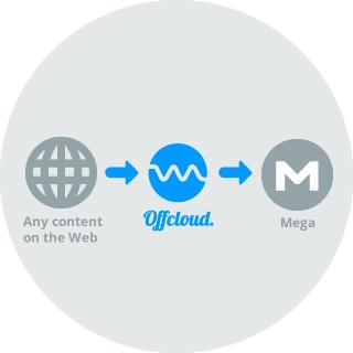 Upload/sync to MEGA - Offcloud com