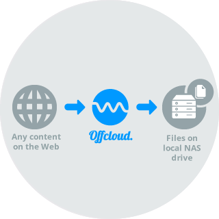 Offcloud's connection to HTTP and WebDav