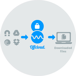 Offcloud offers you downloading with security